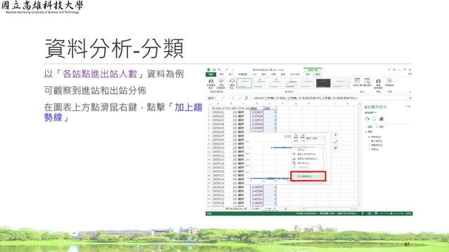 以「各站點進出站人數」資料為例 可觀察到進站和出站分佈 在圖表上方點滑鼠右鍵,點擊「加上趨 勢線」 資料分析-分類 87