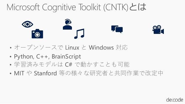 [AI05] 目指せ、最先端 AI 技術の実活用!Deep Learning フレームワーク 「Microsoft Cognitive Toolkit 」へ踏み出す第一歩 Slide 3