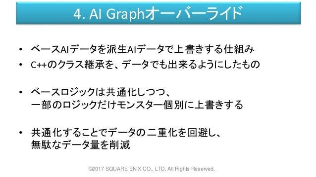 4. AI Graphオーバーライド • ベースAIデータを派生AIデータで上書きする仕組み • C++のクラス継承を、データでも出来るようにしたもの • ベースロジックは共通化しつつ、 一部のロジックだけモンスター個別に上書きする • 共通化...