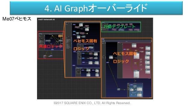4. AI Graphオーバーライド ©2017 SQUARE ENIX CO., LTD. All Rights Reserved. Me07ベヒモス