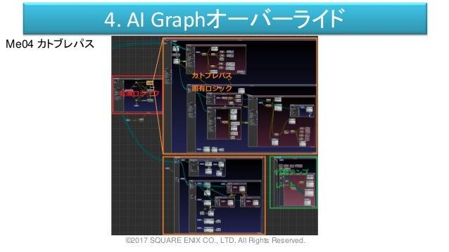 4. AI Graphオーバーライド ©2017 SQUARE ENIX CO., LTD. All Rights Reserved. Me04 カトブレパス