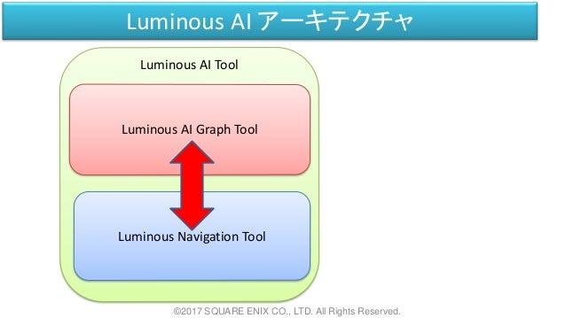 Luminous AI Tool Luminous AI アーキテクチャ ©2017 SQUARE ENIX CO., LTD. All Rights Reserved. Luminous AI Graph Tool Luminous Navi...