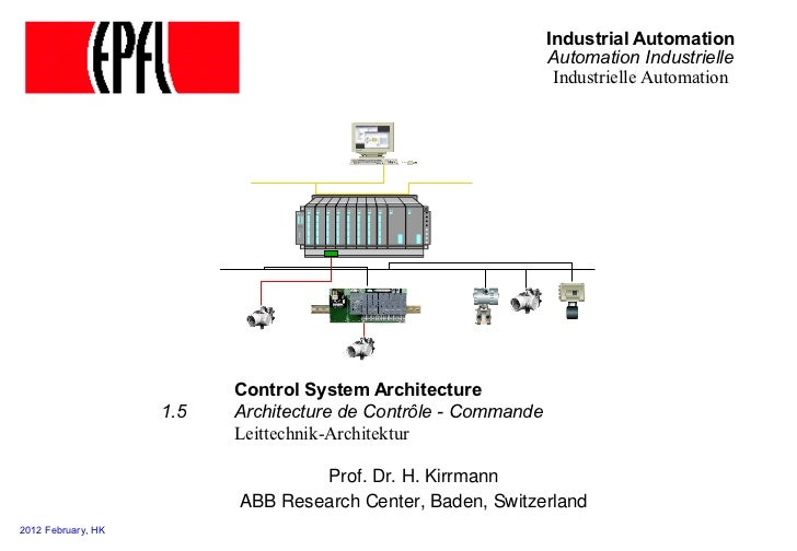 Industrial Automation                                                                Automation Industrielle              ...
