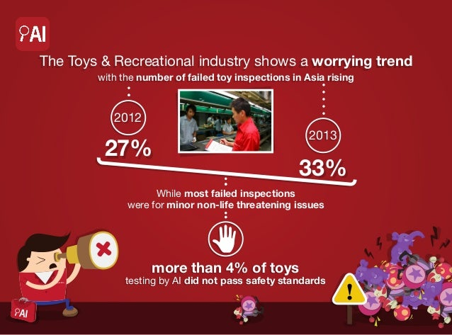 The Toys & Recreational industry shows a worrying trend The Toys & Recreational industry shows a worrying trend with the n...