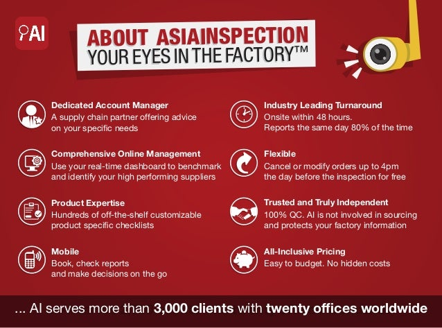 ABOUT ASIA INSPECTION ™ YOUR EYES IN THE FACT ORY  Dedicated Account Manager A supply chain partner offering advice on you...