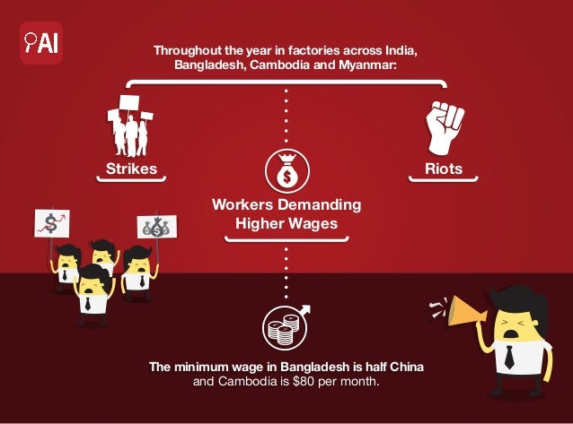 Throughout the year in factories across India, Bangladesh, Cambodia and Myanmar:  Strikes  Riots Workers Demanding Higher ...