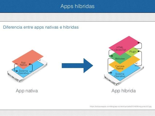Desarrollo de aplicaciones multiplataforma 1/2
