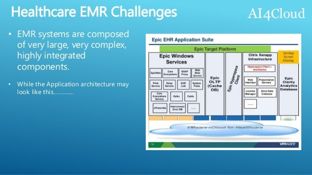 Epic Emr Root Cause Fault Detection In Complex