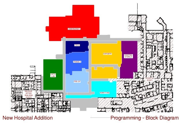 Developing life safety plans for health care facilities existing hospital campus 36 ccuart Images