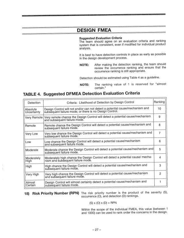 Aiag fmea 4th edition rpn - Fmea severity occurrence detection table ...