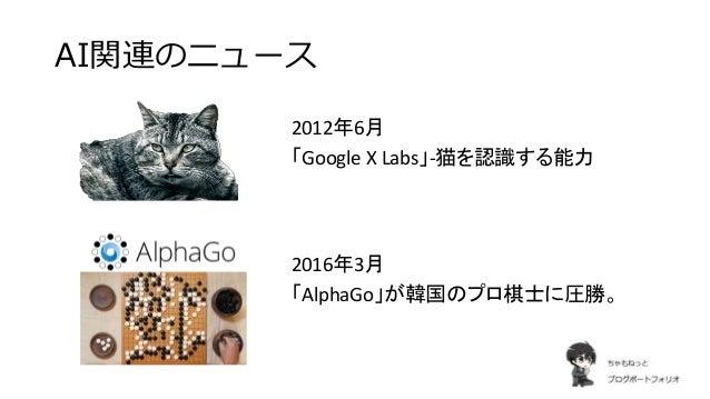 人工知能勉強会人工知能(AI)業界まとめ(個人中小企業向け)非エンジニアでも参加できるAIビジネス tsubasa Slide 2