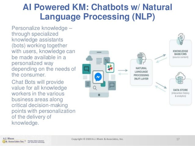 AI Powered KM: Chatbots w/ Natural Language Processing (NLP) Personalize knowledge – through specialized knowledge assista...