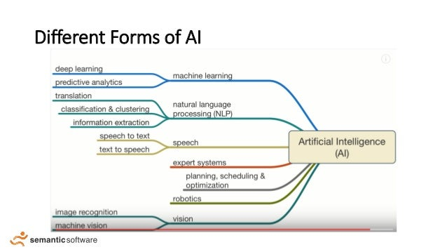 artificial intelligence in financial services pdf