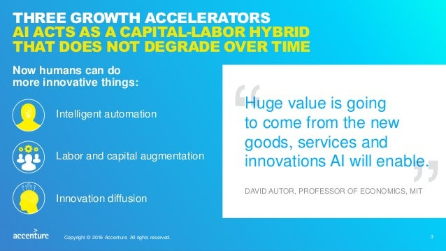 AI and the Future of Growth Slide 3