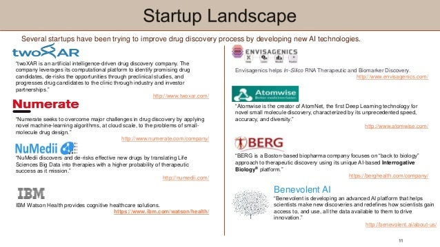 Ai Applications In Life Sciences Drug Development
