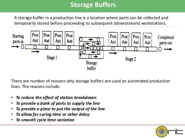 describe briefly the automated flow lines The process structure/process life cycle dimension describes the process choice (job shop, batch, assembly line, and continuous flow) and process structure ( jumbled flow projects are briefly included in the discussion since they are sometimes found at the extreme upper-left corner of the matrix (depending on the author.