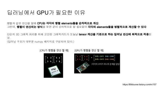 Ai based on gpu Slide 2