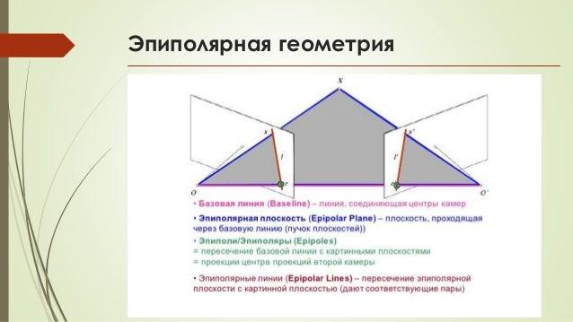 Эпиполярная геометрия
