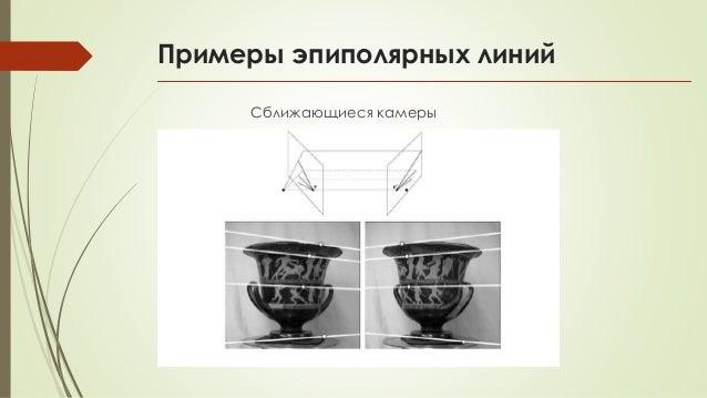 Примеры эпиполярных линий Сближающиеся камеры