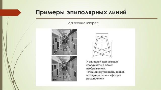 Примеры эпиполярных линий Движение вперед