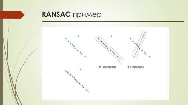 RANSAC пример