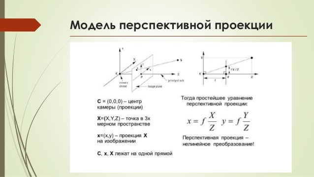 Модель перспективной проекции