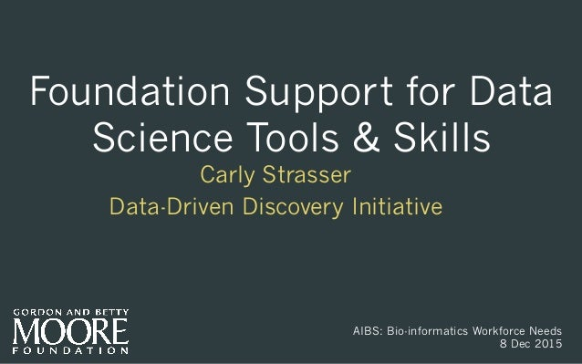 Foundation Support for Data Science Tools & Skills Carly Strasser Data-Driven Discovery Initiative AIBS: Bio-informatics W...