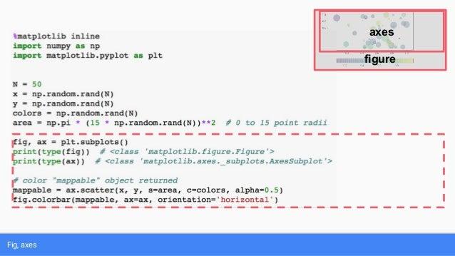 AIC x PyLadies TW Python Data Vis - 2: Plot packages
