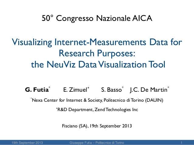 50° Congresso Nazionale AICA  Visualizing Internet-Measurements Data for Research Purposes: the NeuViz Data Visualization ...