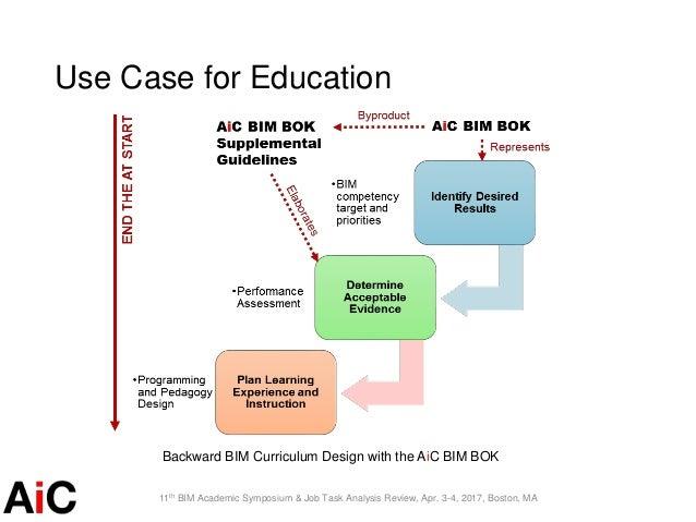 AIC Netbook Harvard Case Solution & Analysis