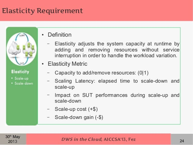 ... Fez 23; 24. Elasticity Requirement ○ Definition ...