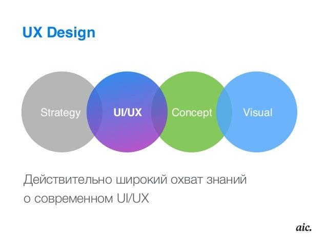 UX Design Дипломная работа Реальные заказчики. Настоящие проекты.