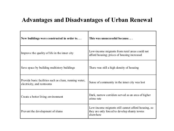 Advantages and Disadvantages of Rural Life