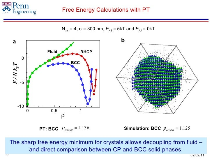 The combined role of thermodynamics and kinetics in the - Simulation direct energie ...