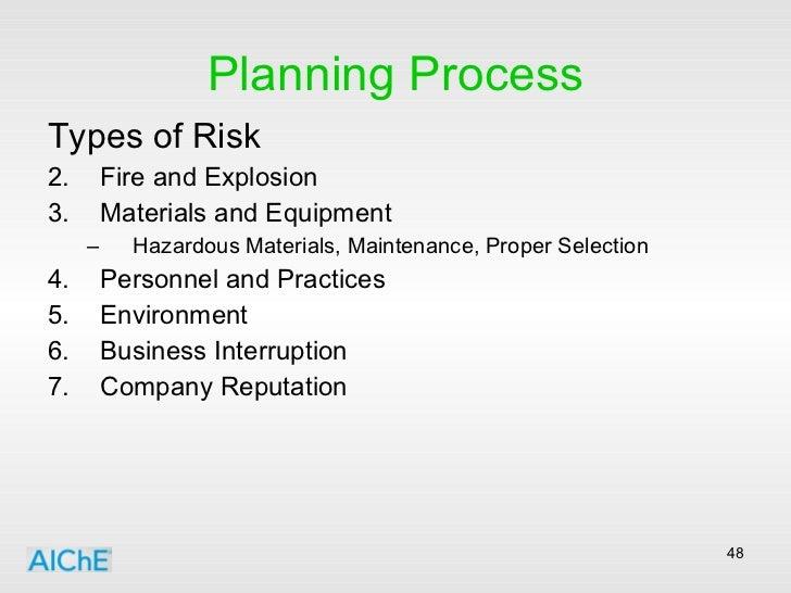 Planning Process <ul><li>Types of Risk </li></ul><ul><li>Fire and Explosion </li></ul><ul><li>Materials and Equipment </li...