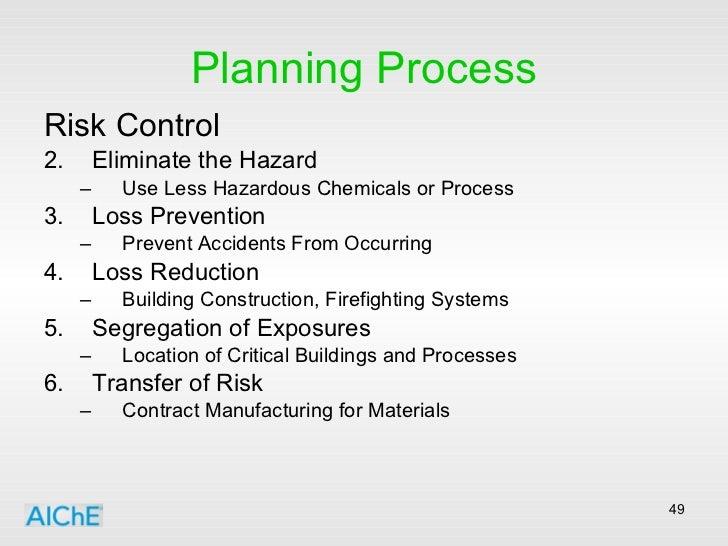 Planning Process <ul><li>Risk Control </li></ul><ul><li>Eliminate the Hazard </li></ul><ul><ul><li>Use Less Hazardous Chem...