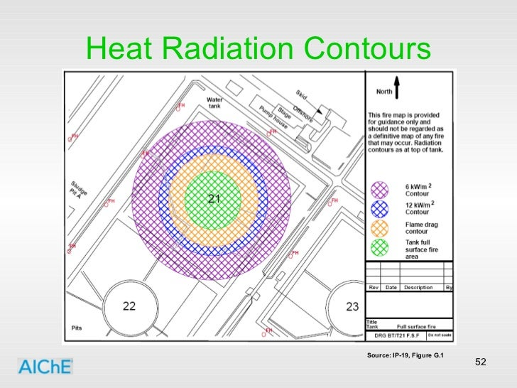 Heat Radiation Contours <ul><li>Source: IP-19, Figure G.1 </li></ul>