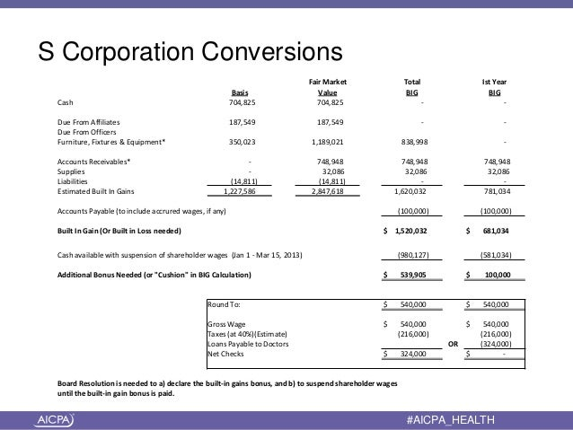 S Corp Basis Worksheet Free Worksheets Library – Shareholder Basis Worksheet