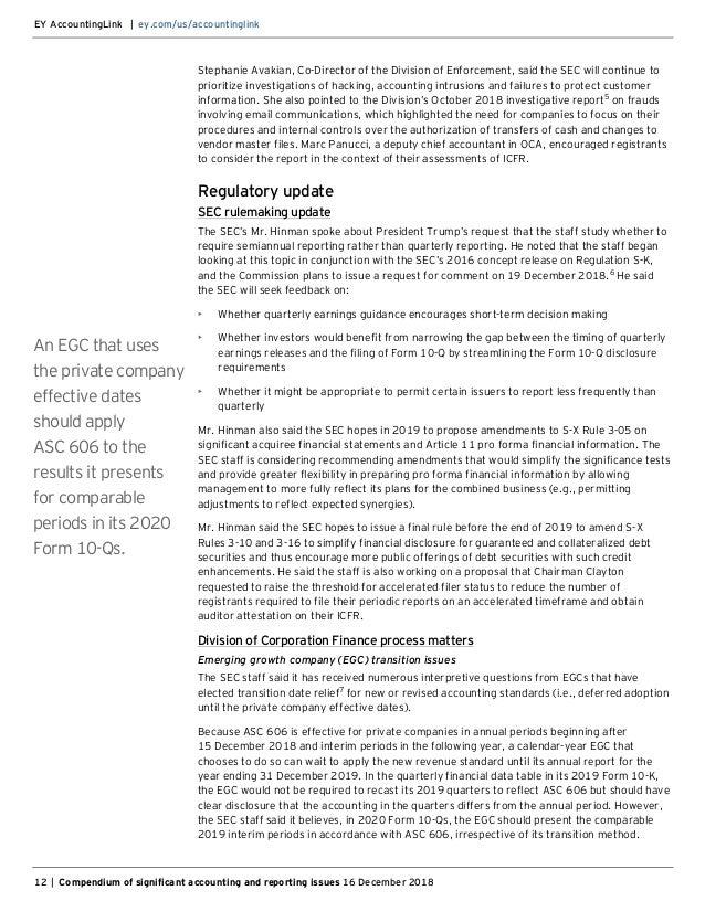 2018 AICPA Conference - EY compendium