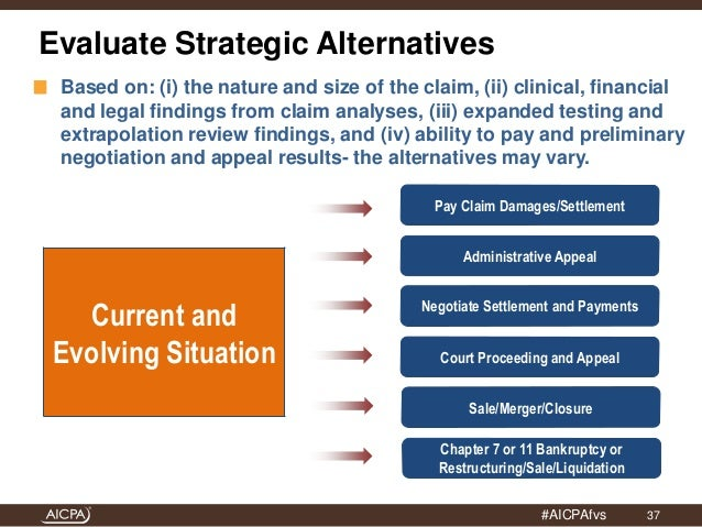 strategic valuation issues We have a comprehensive understanding of valuation issues under a variety of contexts  valuation modeling for strategic decision making.