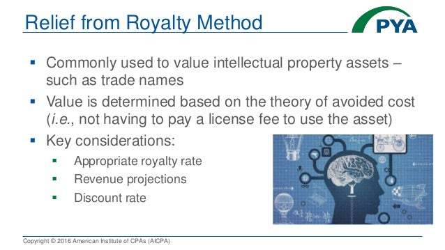 Chapter 4 valuation methods in intellectual asset-based.