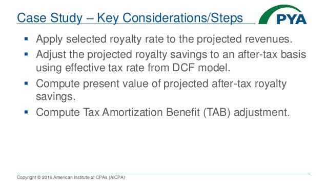 Pdf) valuing brands under royalty relief methodology according to.