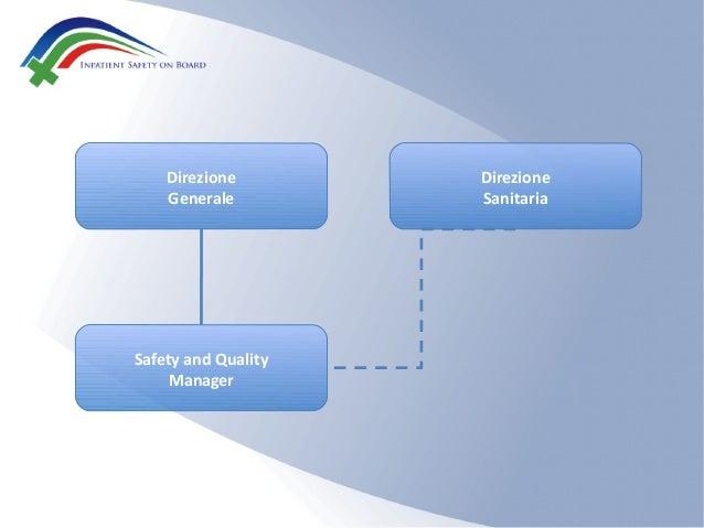 6 Aviation Safety Management Vs Healthcare Risk