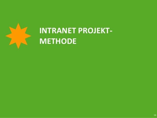 16 INTRANET PROJEKT- METHODE