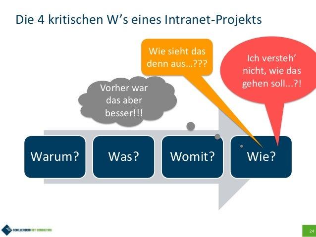 24 Die 4 kritischen W's eines Intranet-Projekts Warum? Was? Womit? Wie? Ich versteh' nicht, wie das gehen soll...?! Wie si...
