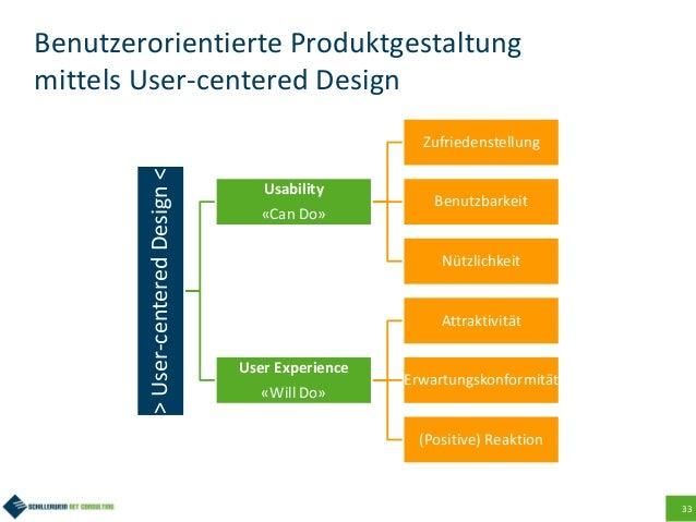 33 Benutzerorientierte Produktgestaltung mittels User-centered Design >User-centeredDesign< Usability «Can Do» Zufriedenst...