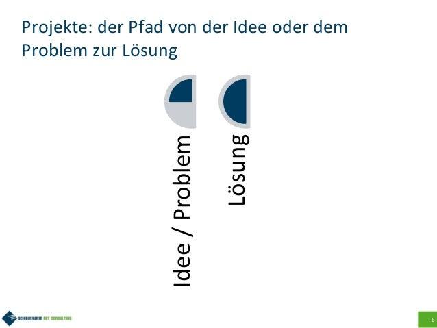 6 Projekte: der Pfad von der Idee oder dem Problem zur Lösung Idee/Problem Lösung