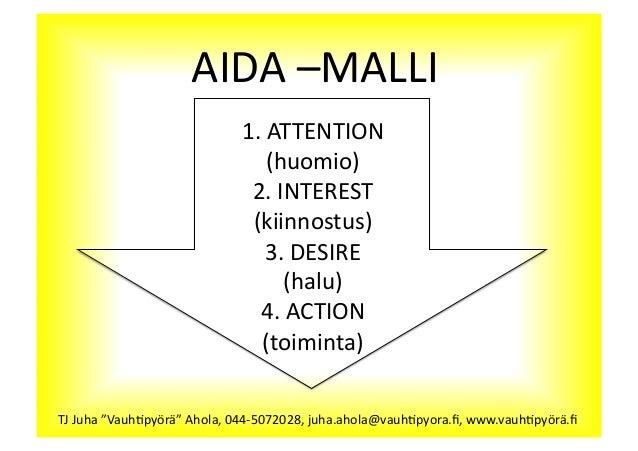 Aida-Malli