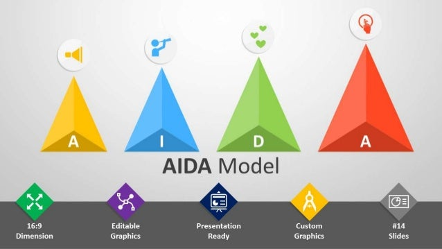 Aida model powerpoint template like what you see get the complete deck at 24point0 slide store this product have toneelgroepblik Image collections