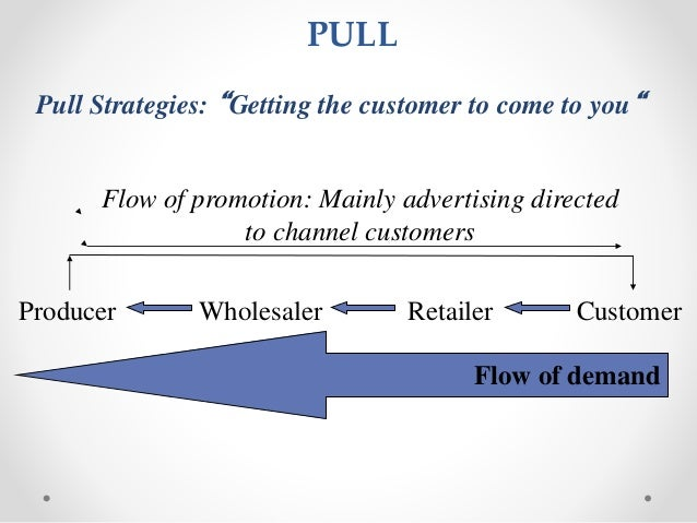 push pull and profile strategies